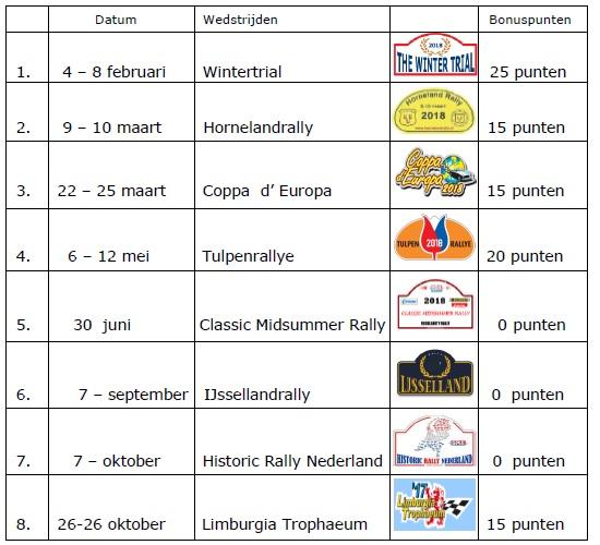 BSHR Kalender