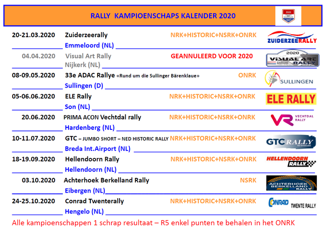 rally kampioenschap 2020 v2